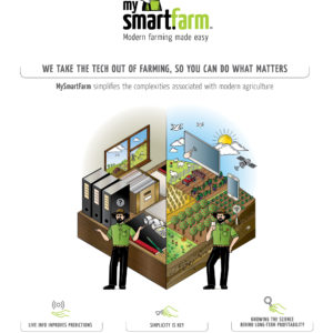 Jack-Russell-Design-My-Smart-Farm-brochure-design-2